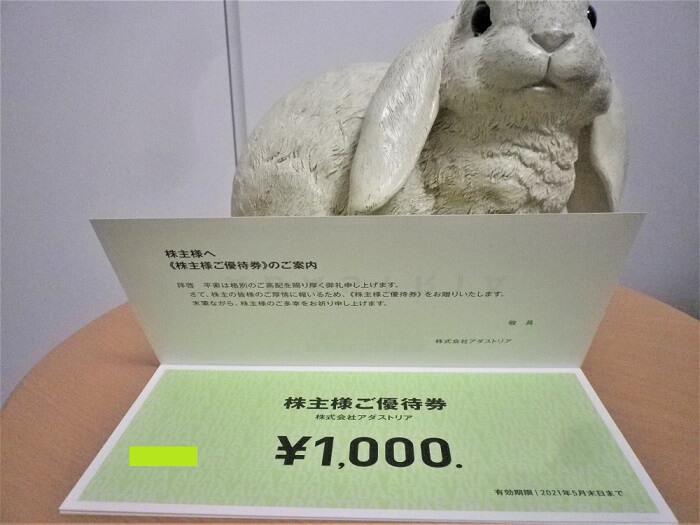 202002アダストリア株主優待券1