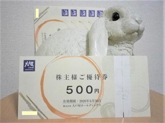 201903大戸屋ホールディングス株主優待券