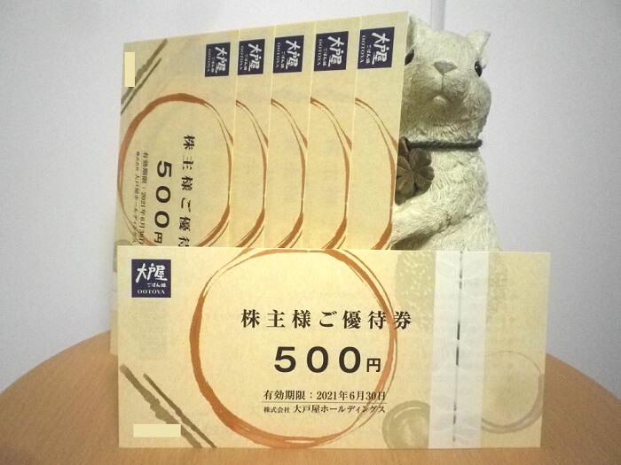 202003大戸屋ホールディングス株主優待券