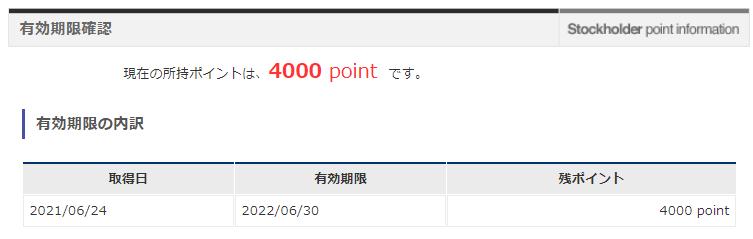 202103大戸屋ホールディングス株主優待ポイント付与