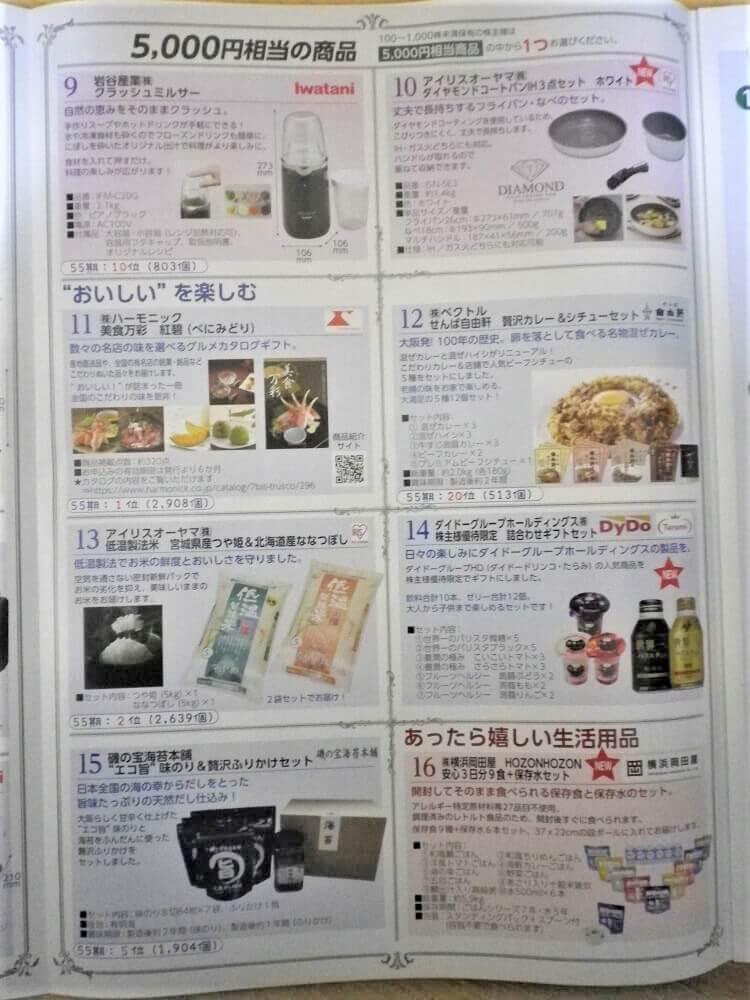 201812トラスコ中山株主優待商品2/4