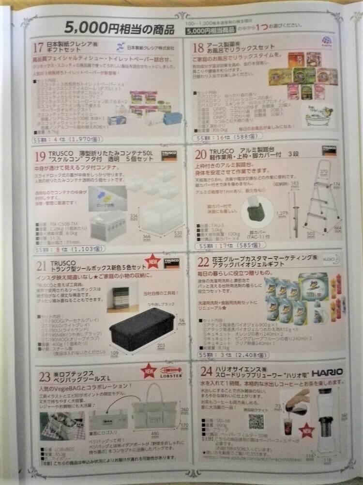 201812トラスコ中山株主優待商品3/4