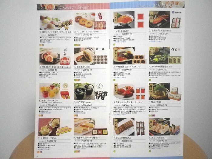 202003アイコム株主優待カタログの中身2
