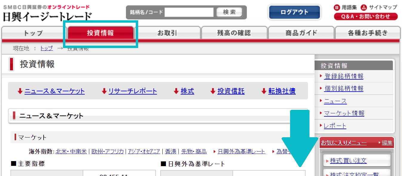SMBC日興証券逆日歩予報遷移説明1