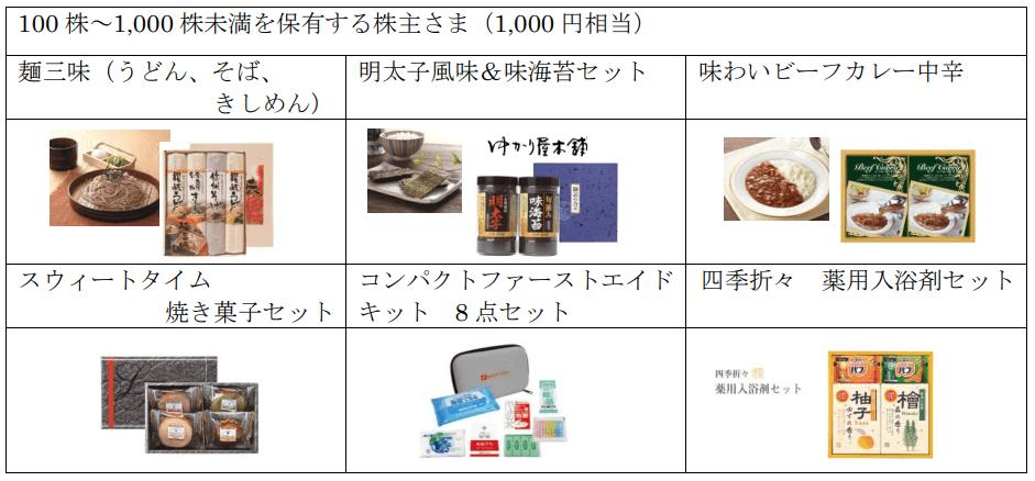 都築電気(8157)2019年9月末分優待内容100株