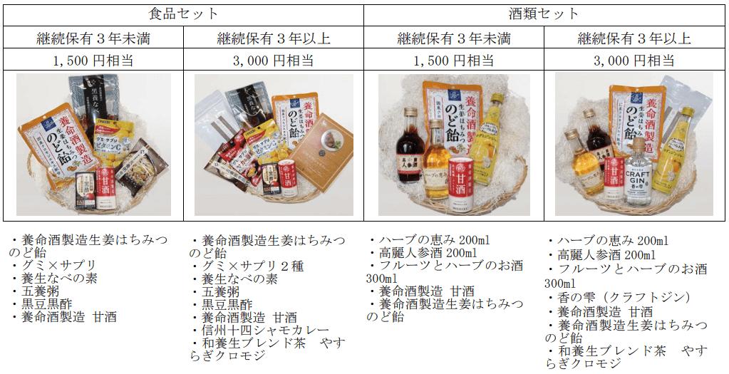 養命酒製造(2540)2019年9月末分優待内容