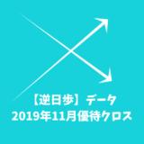 【逆日歩】2019年11月末株主優待クロス取引(つなぎ売り)