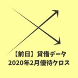 【前日データ】制度信用貸借残高・最高逆日歩|2020年2月末株主優待クロス取引(つなぎ売り)