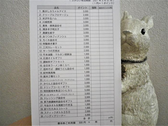 201911サーラコーポレーション株主優待カタログ商品
