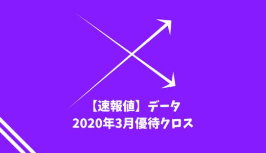 特別編|制度信用貸借残高【速報値】|2020年3月末株主優待クロス取引(つなぎ売り)