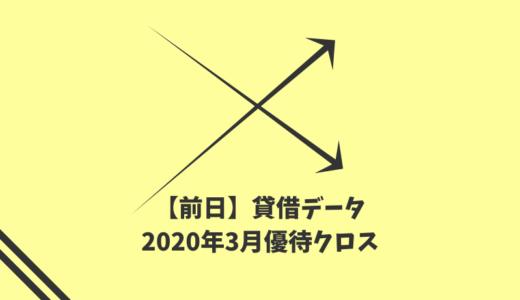 【前日データ】制度信用貸借残高・最高逆日歩|2020年3月末株主優待クロス取引(つなぎ売り)
