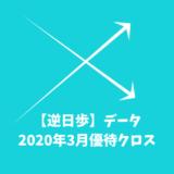 【逆日歩】2020年3月末株主優待クロス取引(つなぎ売り)