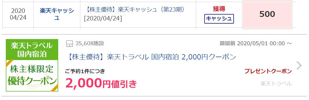 201912楽天株主優待の楽天キャッシュ&トラベルクーポン