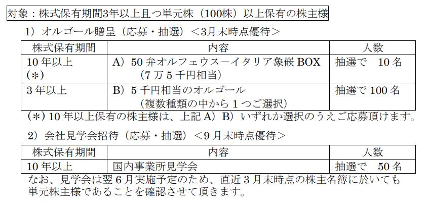 日本電産長期保有者向け優待内容