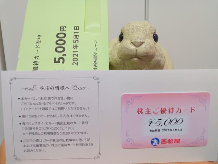 20200820西松屋チェーン株主優待カード