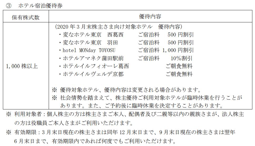 大和証券グループ本社ホテル宿泊優待券内容