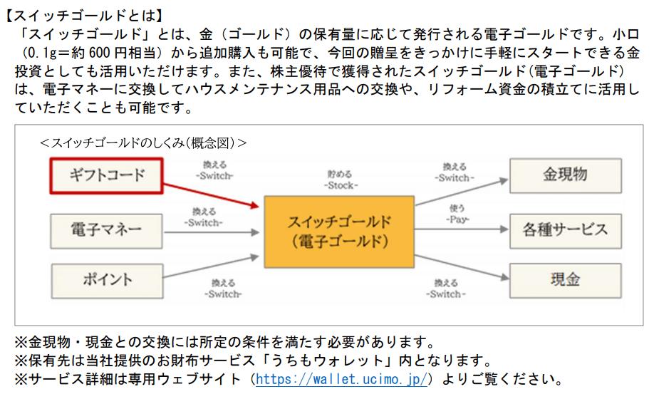 日本リビング保証記念株主優待のスイッチゴールド