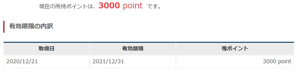 202009カッパ・クリエイト株主優待付与ポイント