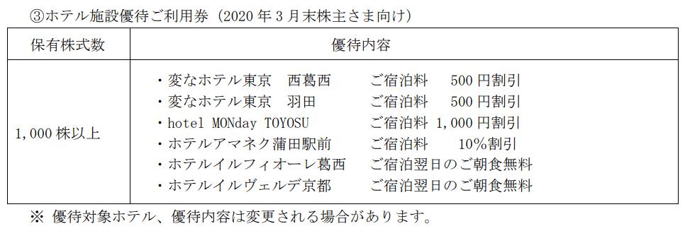 大和証券グループ本社の変更前優待内容