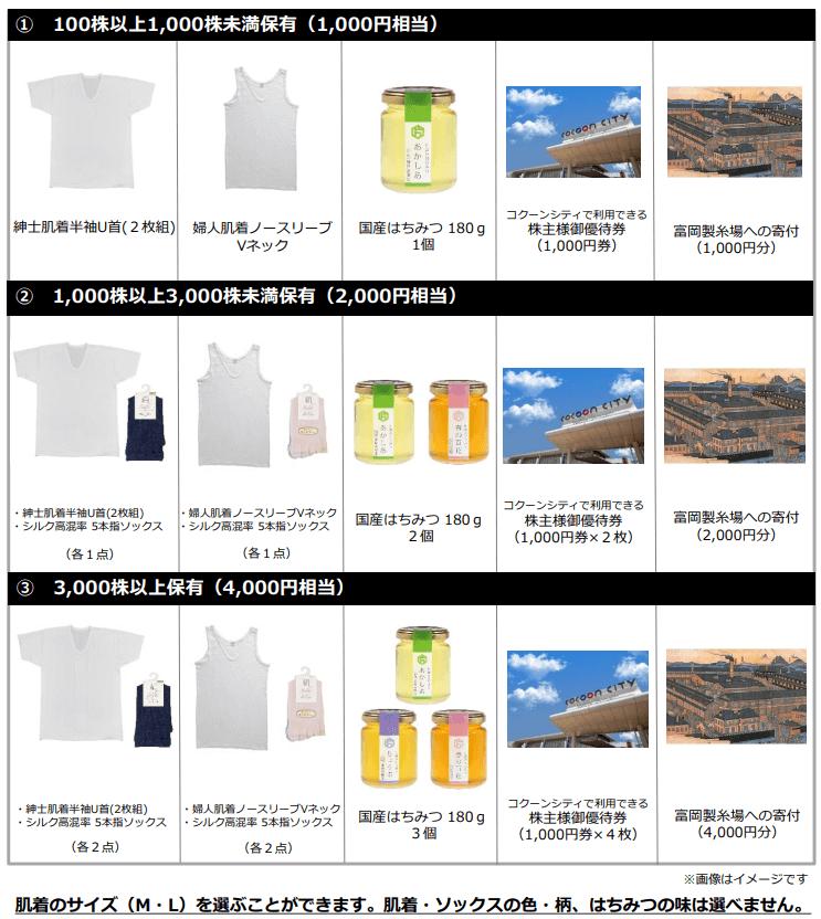 片倉工業2020年12月末分優待品ラインナップ
