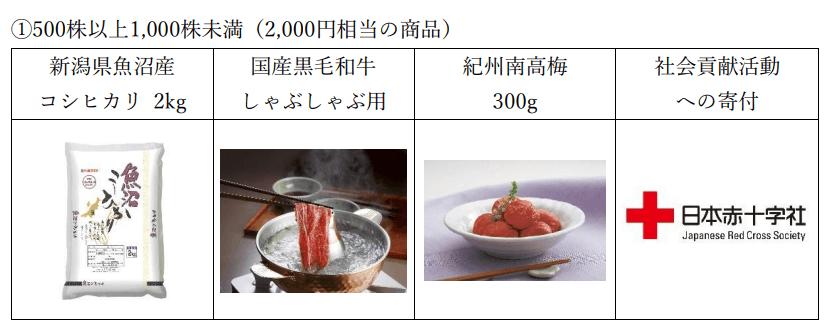 飯野海運2021年3月末分優待内容|500株