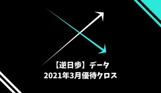 【逆日歩結果】2021年3月末株主優待クロス取引(つなぎ売り)