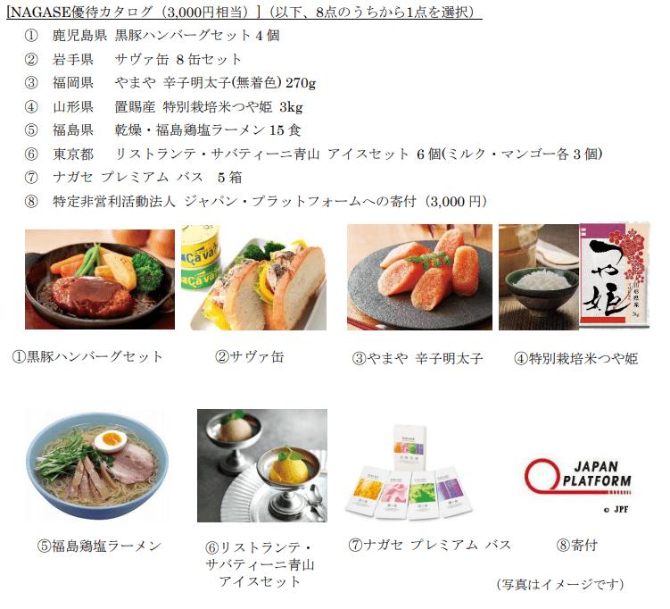長瀬産業優待カタログ2021年3月末分5,000円相当