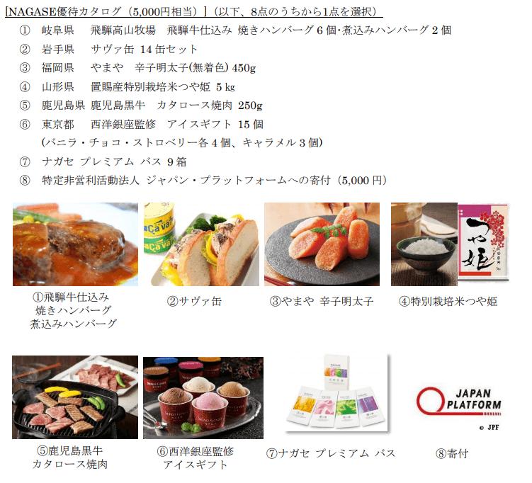 長瀬産業優待カタログ2021年3月末分3,000円相当