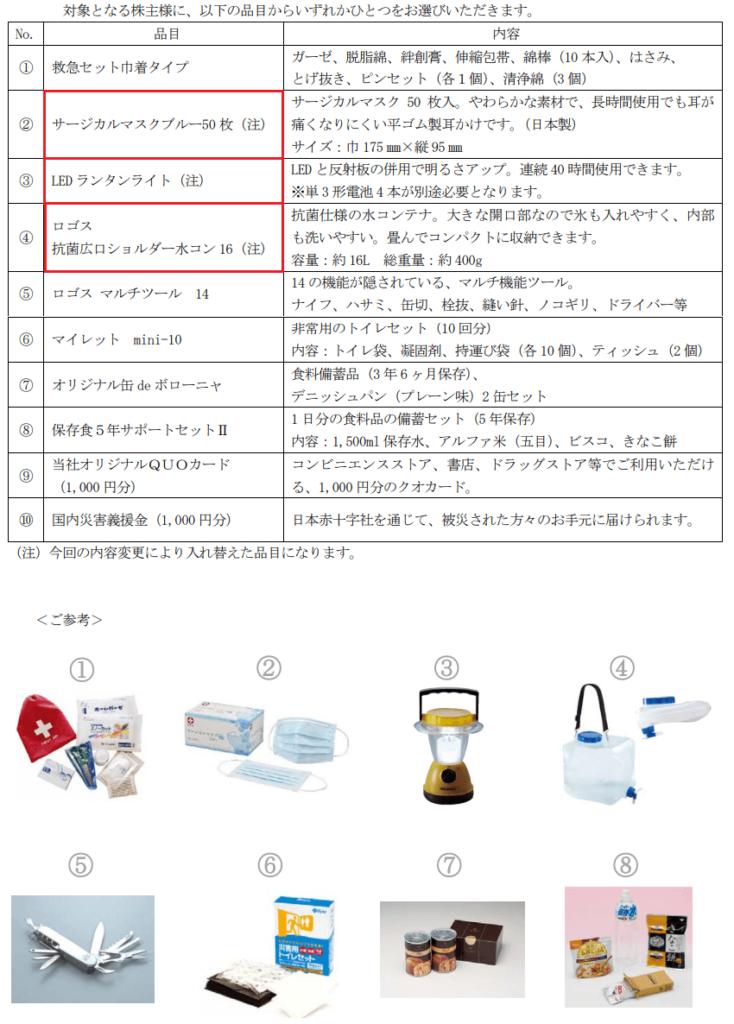 日本ドライケミカル優待品ラインナップ